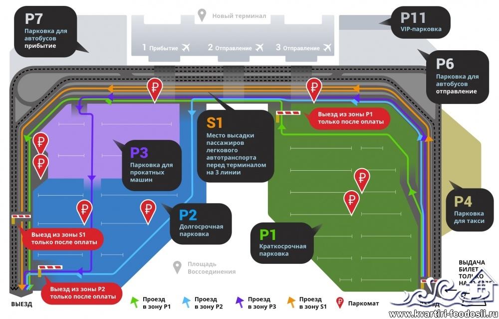 Стоимость парковки в аэропорте Симферополя