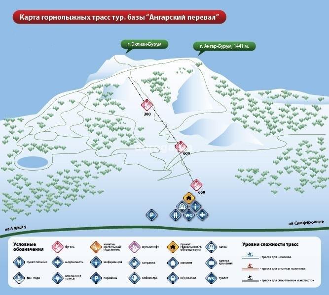 Карта горнолыжных трасс тур.базы