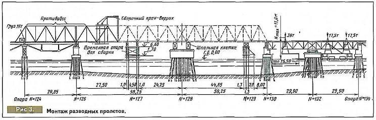 Схема монтажа разводных пролетов Керченского моста 1944 года