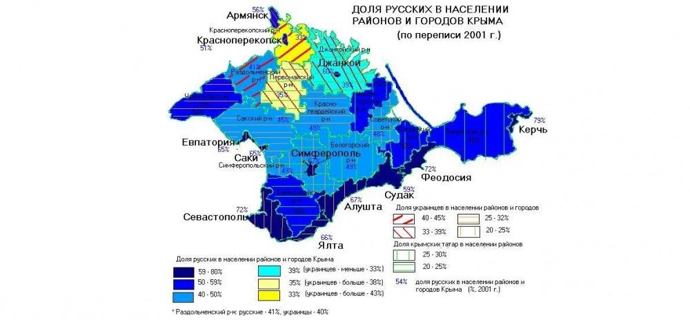 Перепись населения Крыма в 2014 году