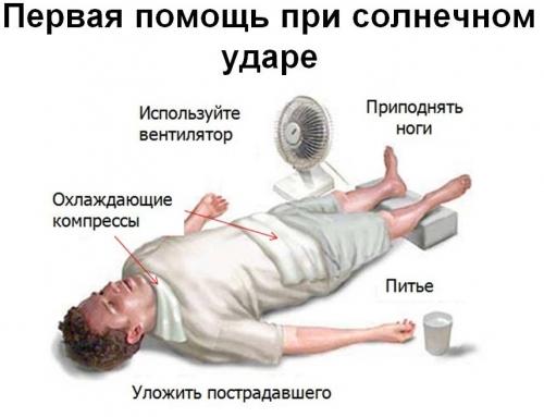 Первая помощь при солнечном ударе:положение больного