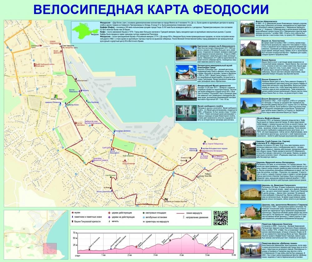 Велосипедная карта Феодосии